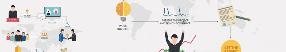دوره های توسعه سازمانی