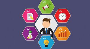 رتبه بندی شرکتهای زیرمجموعه هلدینگ با استفاده از کیفیت سود